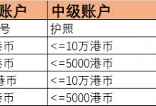 注册一个香港支付宝假装港澳同胞